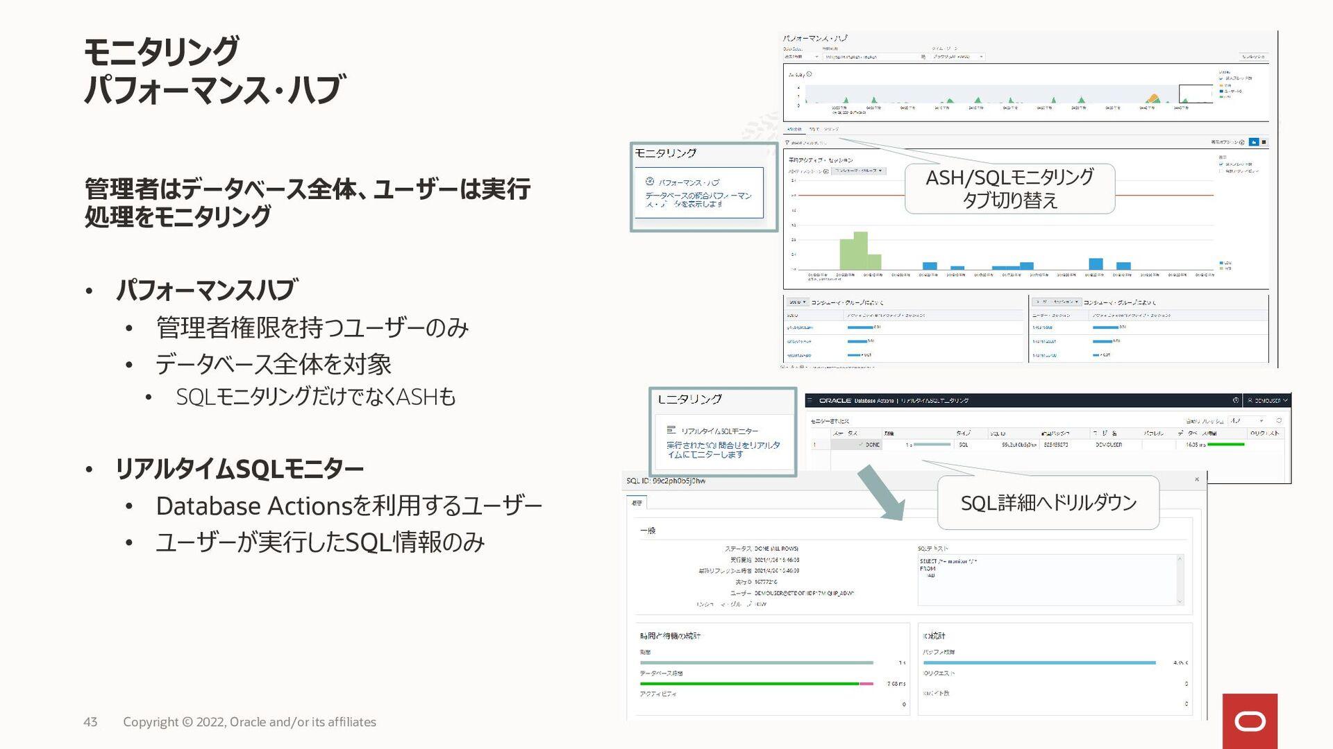 ドキュメント:Using Oracle Database Actions for Oracle...