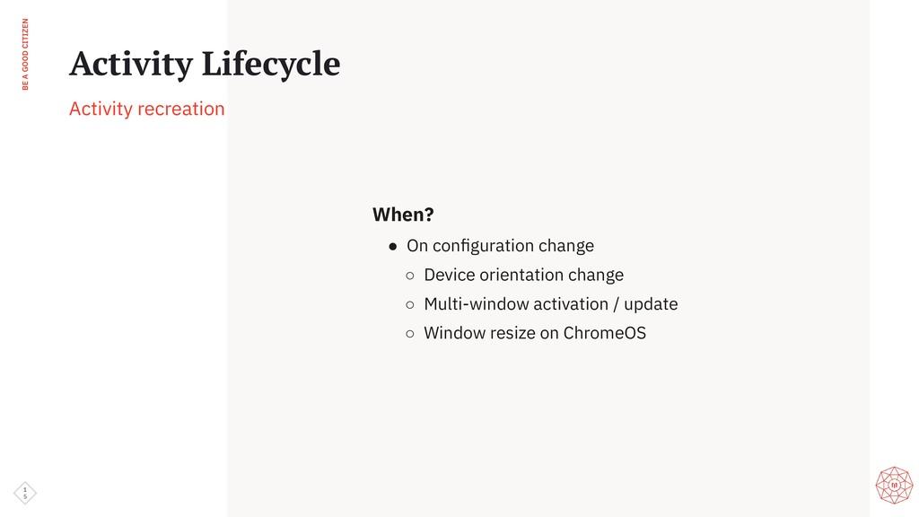 BE A GOOD CITIZEN 1 5 Activity Lifecycle Activi...