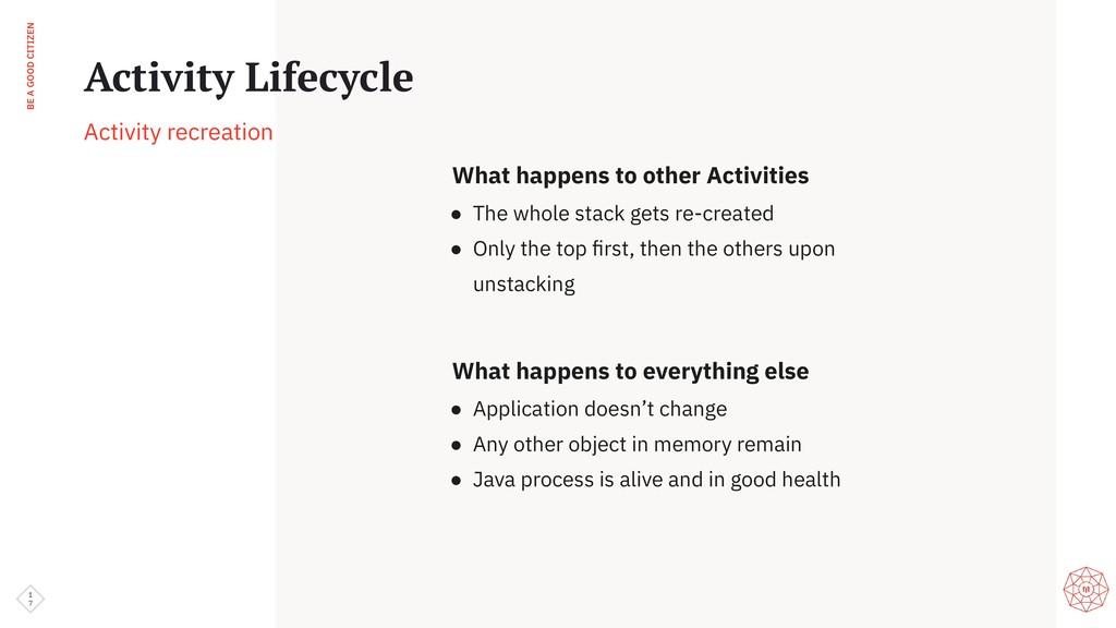 BE A GOOD CITIZEN 1 7 Activity Lifecycle Activi...