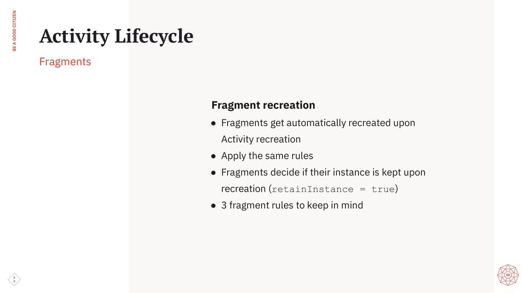 BE A GOOD CITIZEN Fragment recreation ● Fragmen...