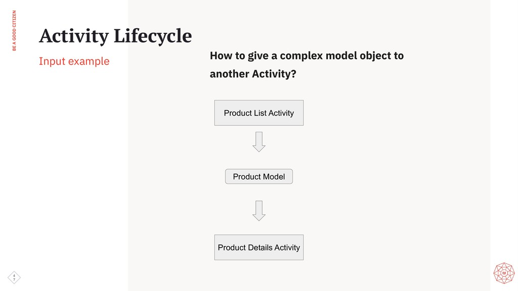 BE A GOOD CITIZEN 4 7 Activity Lifecycle Input ...
