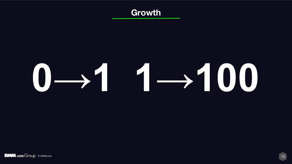 © DMM.com 13 1→100 0→1 Growth