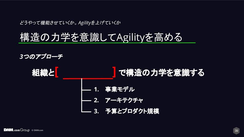 © DMM.com 39 どうやって機能させていくか。 Agilityを上げていくか 構造の力...