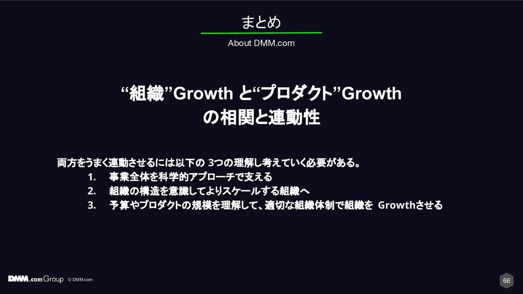 """© DMM.com 66 まとめ About DMM.com """"組織""""Growth と""""プロダ..."""