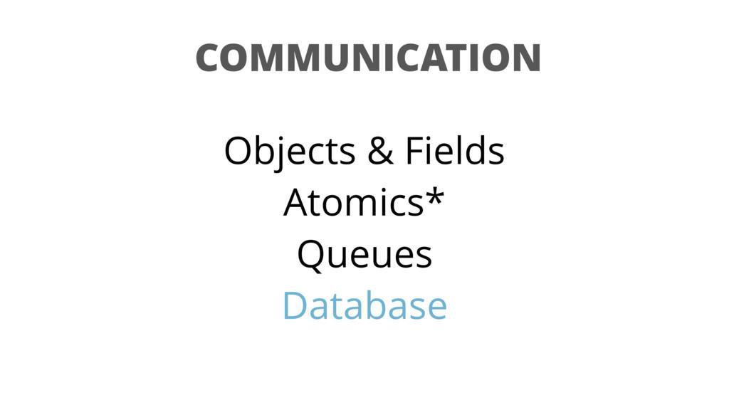 COMMUNICATION Objects & Fields Atomics* Queues ...