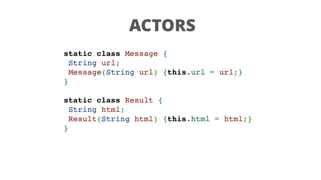 ACTORS static class Message { String url; Messa...