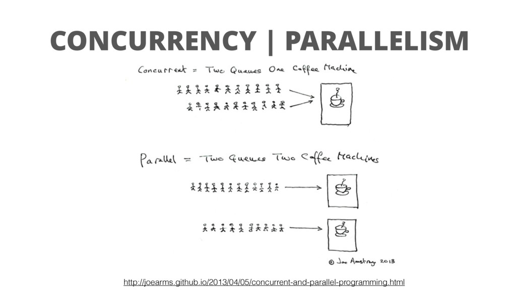 CONCURRENCY | PARALLELISM http://joearms.github...