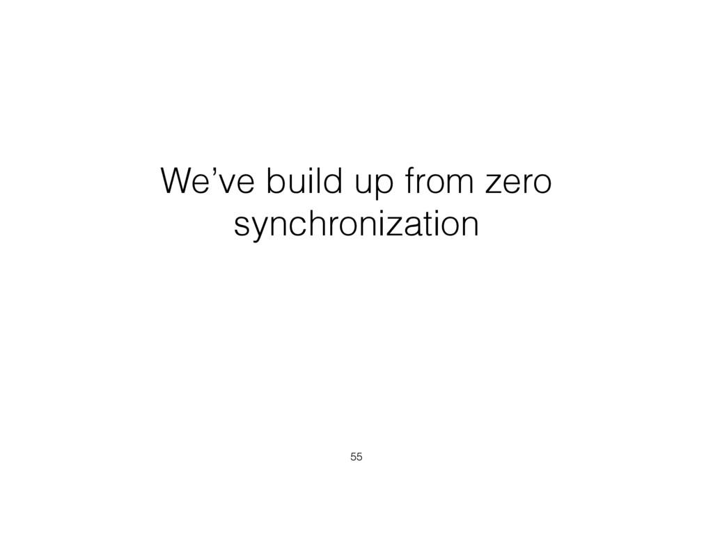 We've build up from zero synchronization 55