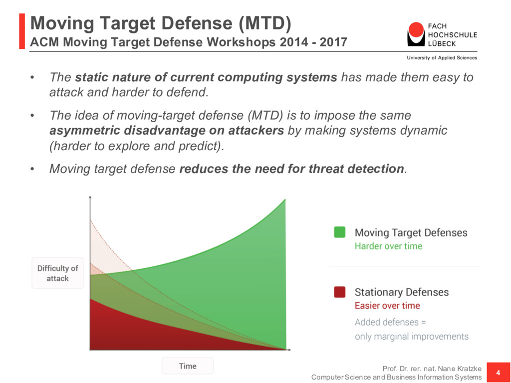 Moving Target Defense (MTD) ACM Moving Target D...