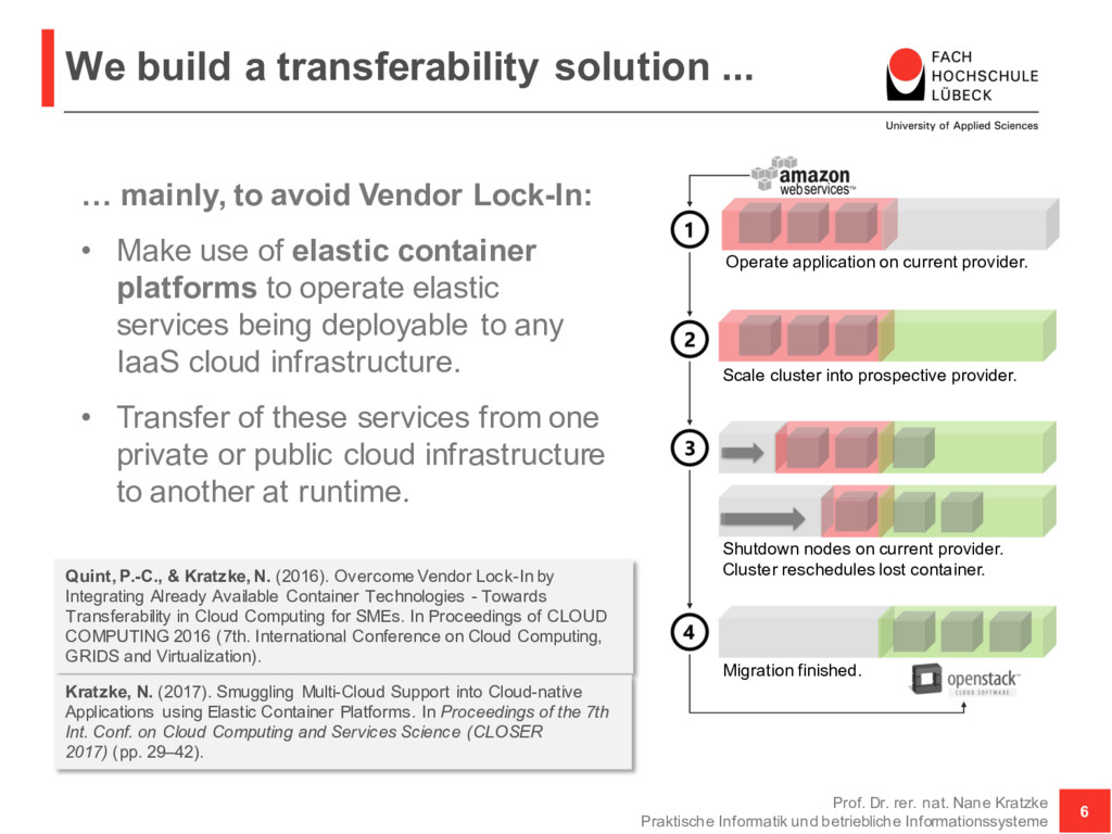 We build a transferability solution ... Prof. D...