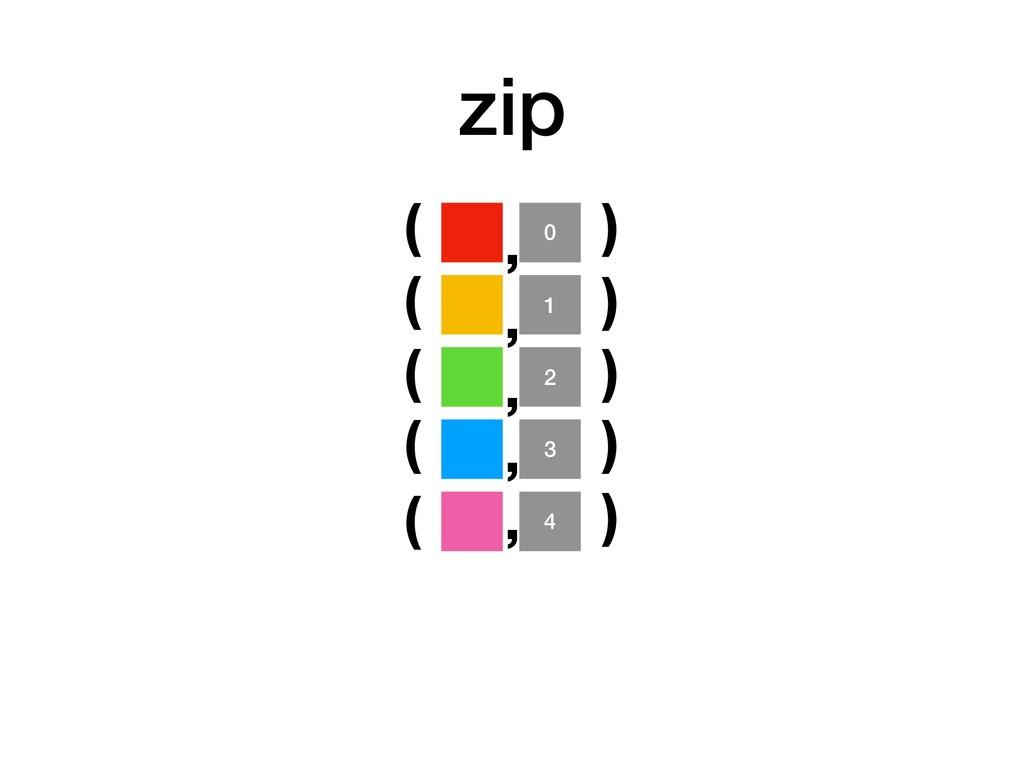 zip 2 ( ) , 0 ( ) , 1 ( ) , 4 ( ) , 3 ( ) ,