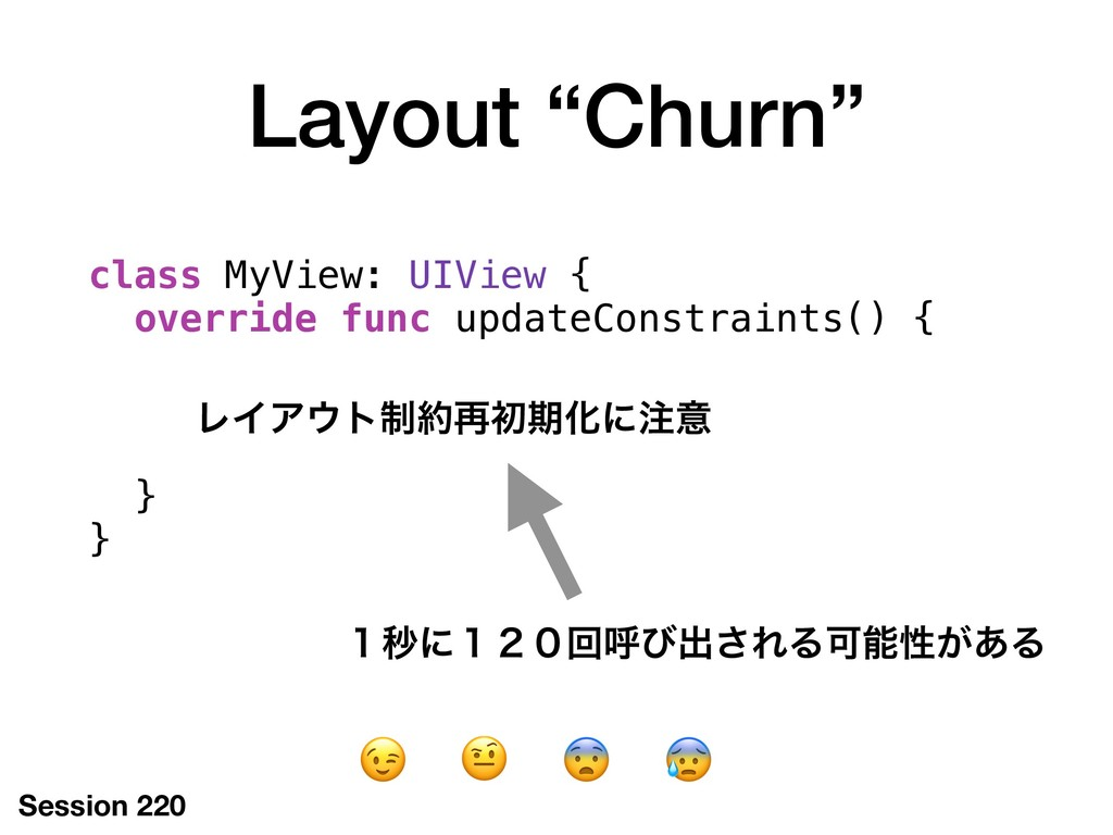 """Layout """"Churn"""" class MyView: UIView { override ..."""