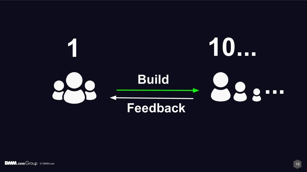 © DMM.com 19 ... Build Feedback 10... 1