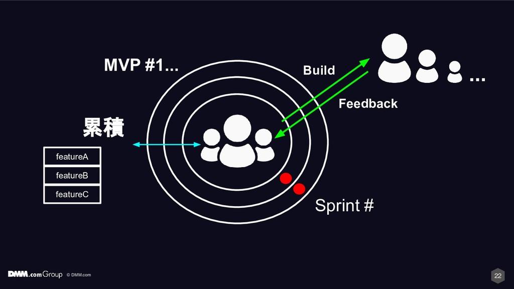 © DMM.com 22 ... Build Feedback Sprint # 累積 fea...