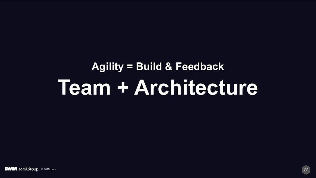 © DMM.com 23 Agility = Build & Feedback Team + ...