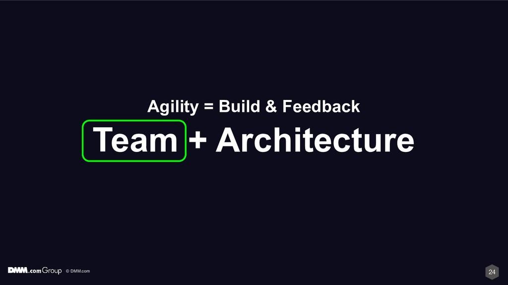 © DMM.com 24 Agility = Build & Feedback Team + ...