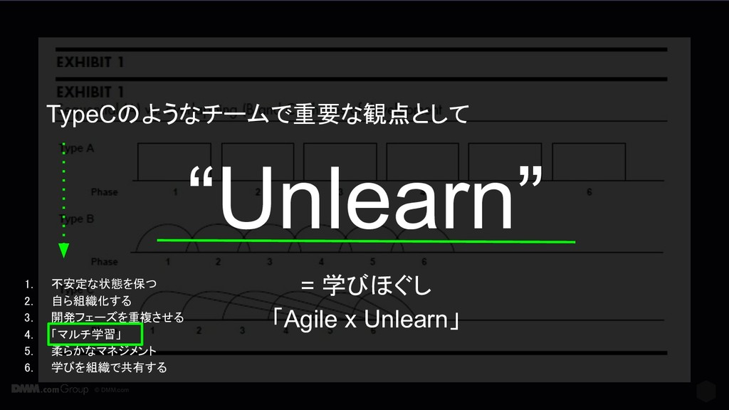 """© DMM.com TypeCのようなチームで重要な観点として """"Unlearn"""" = 学びほ..."""