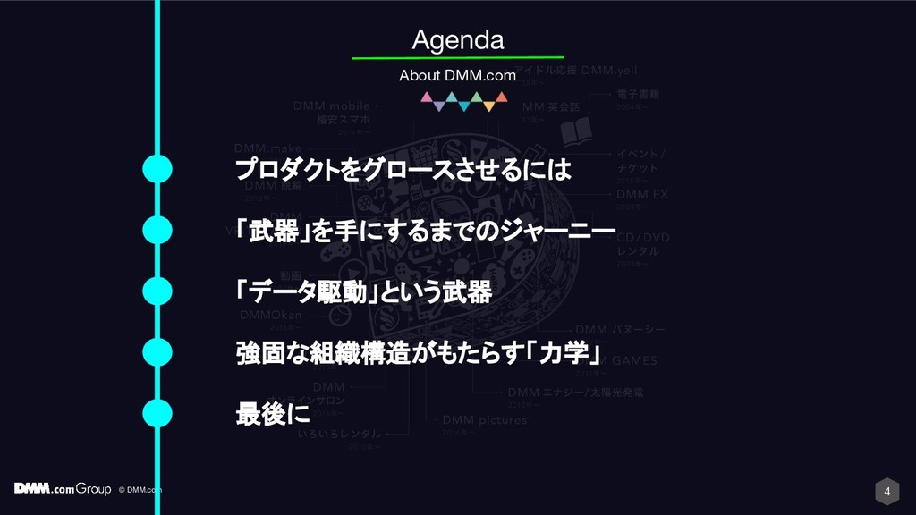 © DMM.com 4 Agenda About DMM.com プロダクトをグロースさせるに...