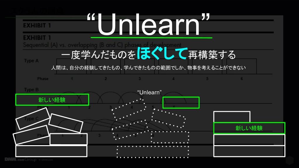 """© DMM.com スクラムの原典 """"Unlearn"""" 一度学んだものをほぐして再構築する 人..."""