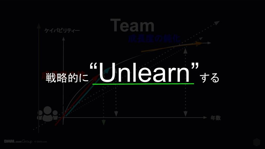 "© DMM.com Team ケイパビリティー 年数 成長度の塊 成長度の鈍化 戦略的に ""U..."
