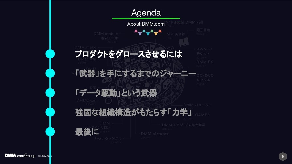 © DMM.com 5 Agenda About DMM.com プロダクトをグロースさせるに...