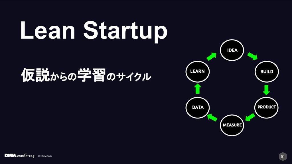 © DMM.com 51 Lean Startup 仮説からの学習のサイクル IDEA BUI...