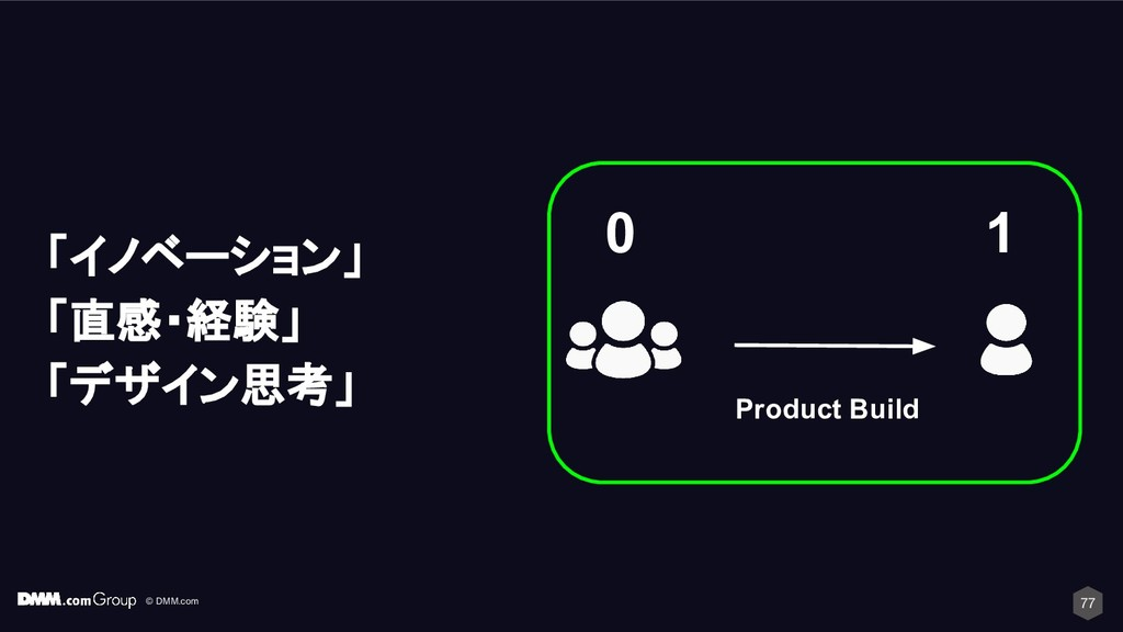© DMM.com 77 Product Build 1 0 「イノベーション」 「直感・経験...