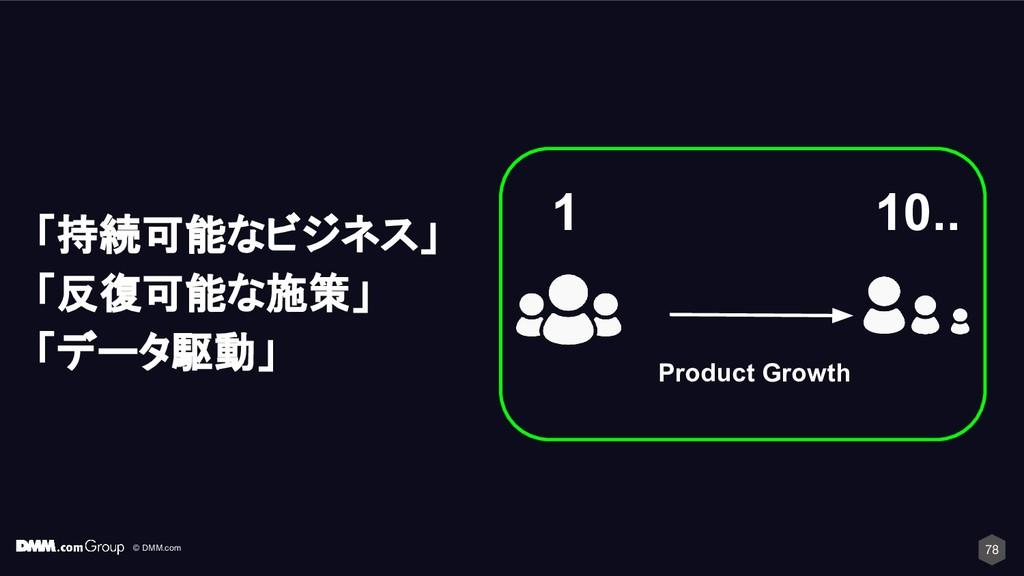 © DMM.com 78 Product Growth 10.. 1 「持続可能なビジネス」 ...