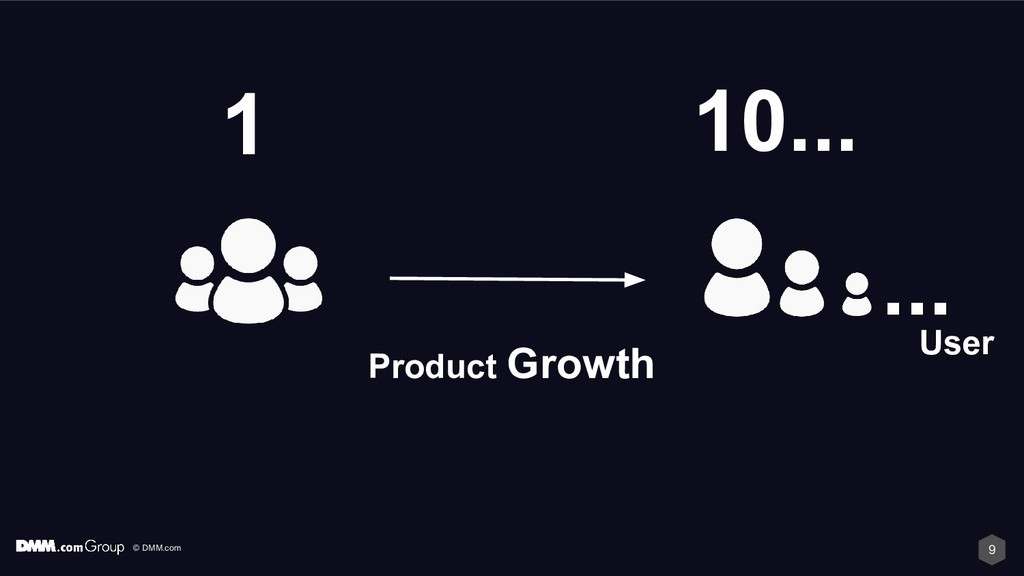 © DMM.com 9 ... 10... 1 Product Growth User