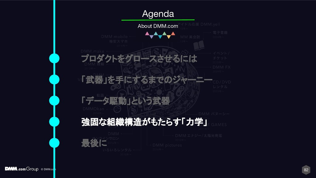 © DMM.com 82 Agenda About DMM.com プロダクトをグロースさせる...