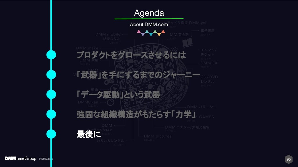 © DMM.com 95 Agenda About DMM.com プロダクトをグロースさせる...