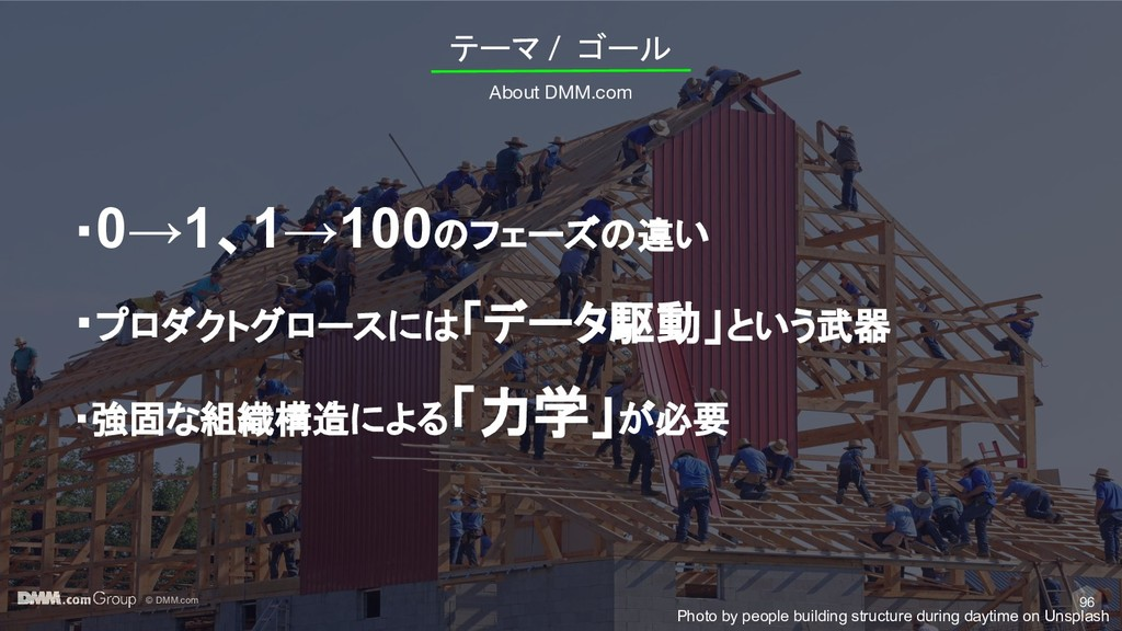 © DMM.com 96 テーマ / ゴール About DMM.com ・0→1、1→100...