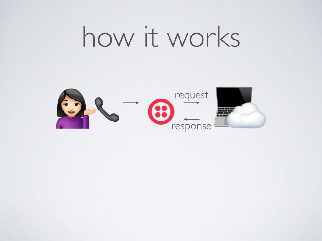 """how it works  """"  ☁ request response"""