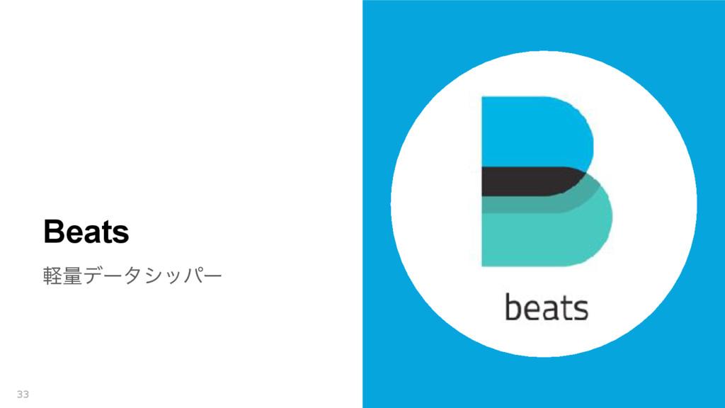 ܰྔσʔλγούʔ 33 Beats