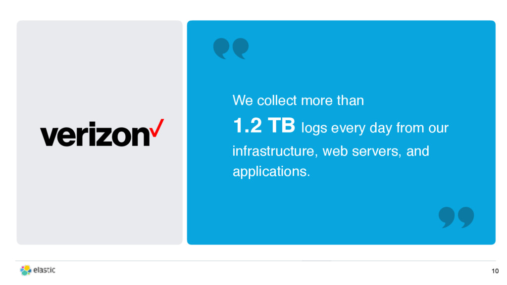 We collect more than 1.2 TB logs every day from...