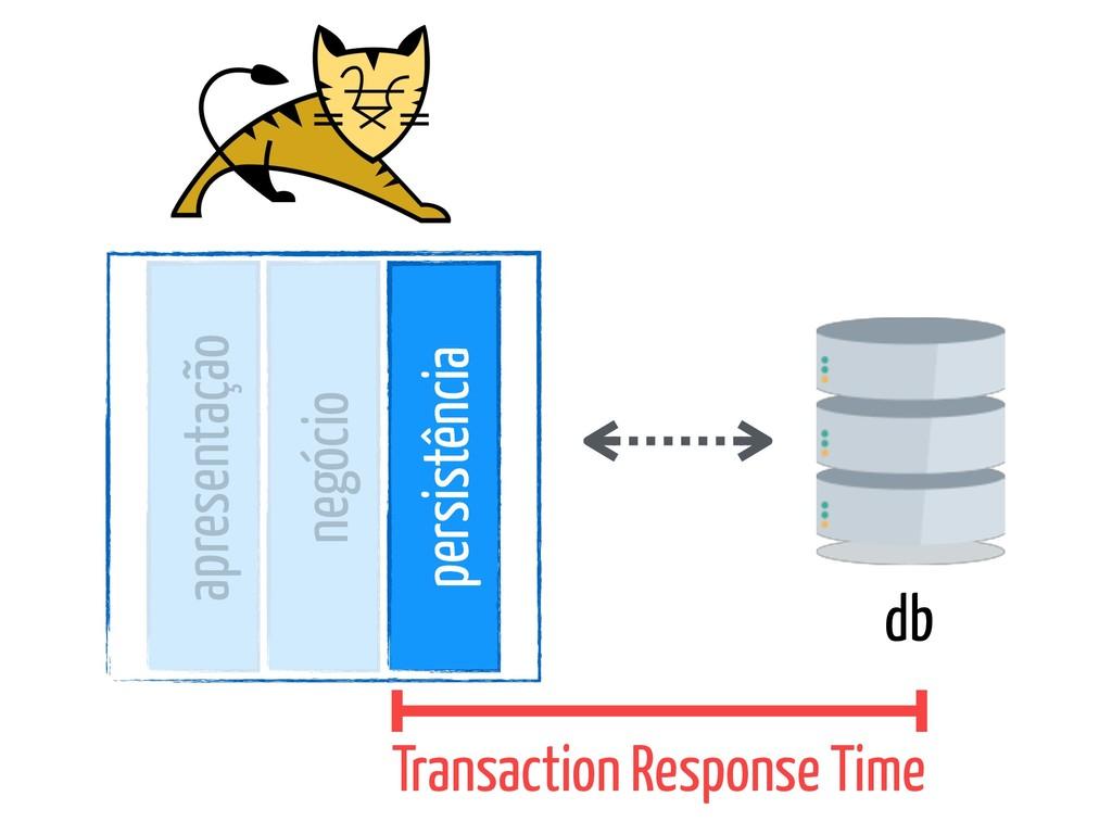 db apresentação negócio persistência Transactio...