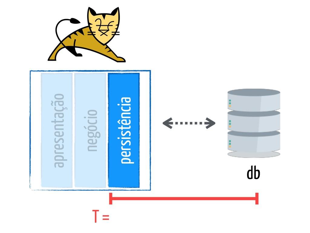 db T = apresentação negócio persistência