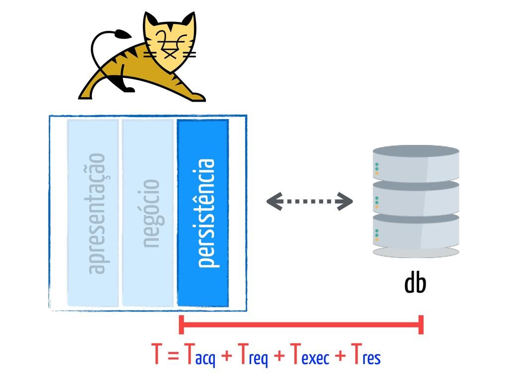 db T = Tacq + Treq + Texec + Tres apresentação ...