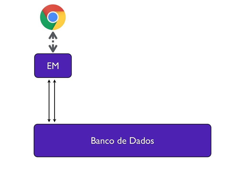 Banco de Dados EM