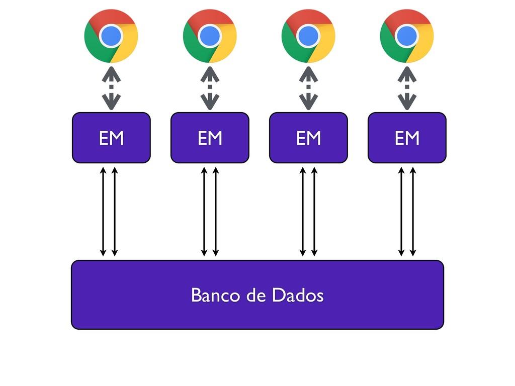 Banco de Dados EM EM EM EM