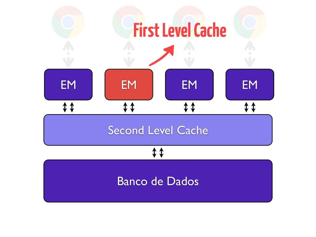 Banco de Dados Second Level Cache EM Session Se...