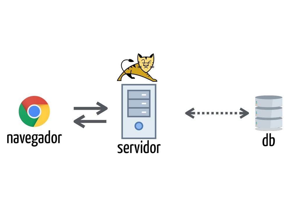 navegador servidor db