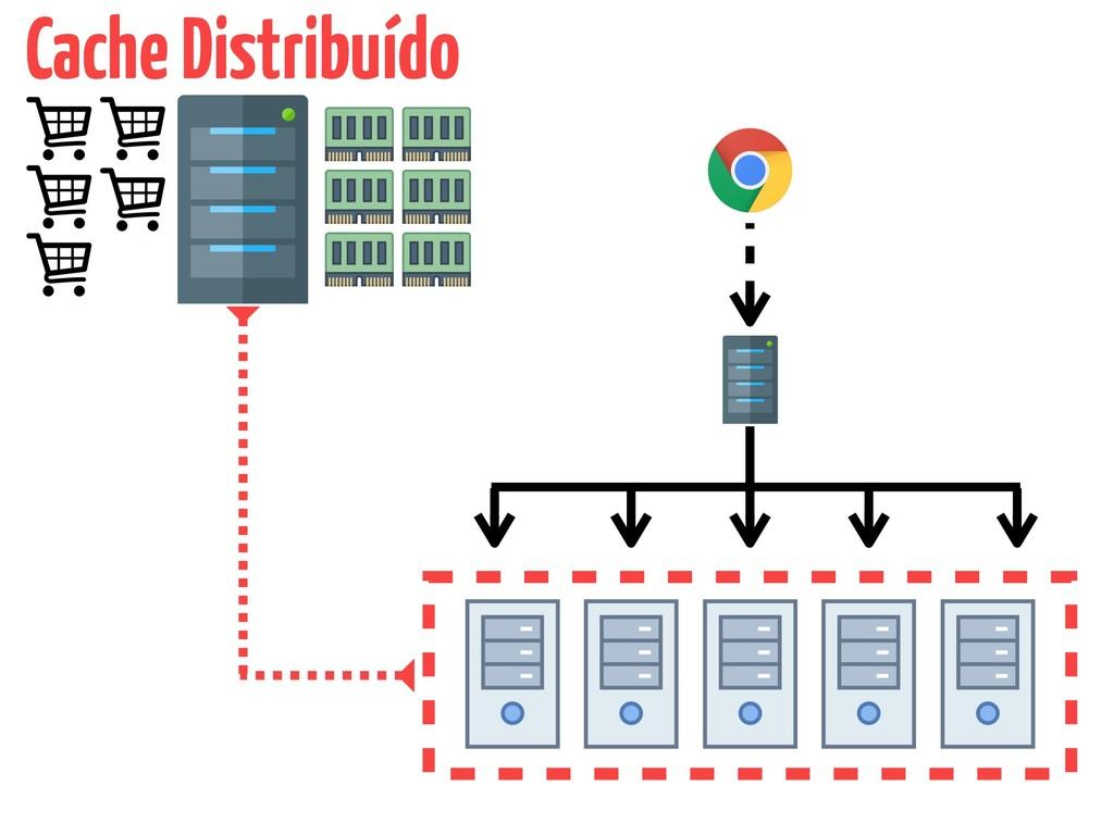 Cache Distribuído