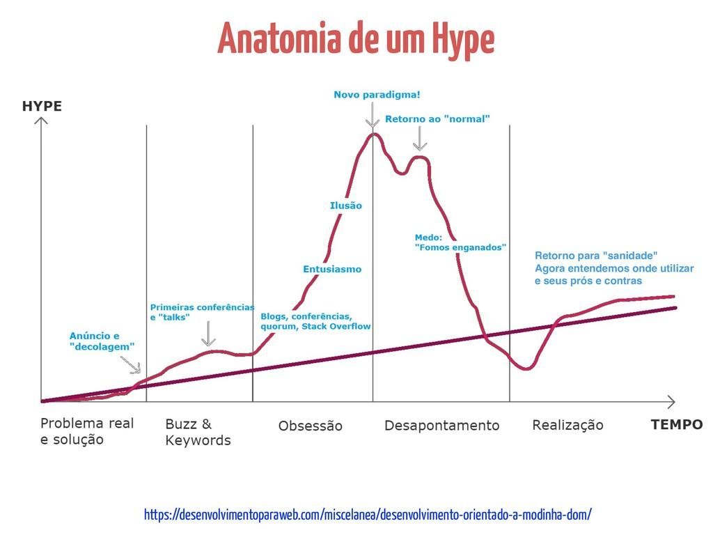 Anatomia de um Hype https://desenvolvimentopara...
