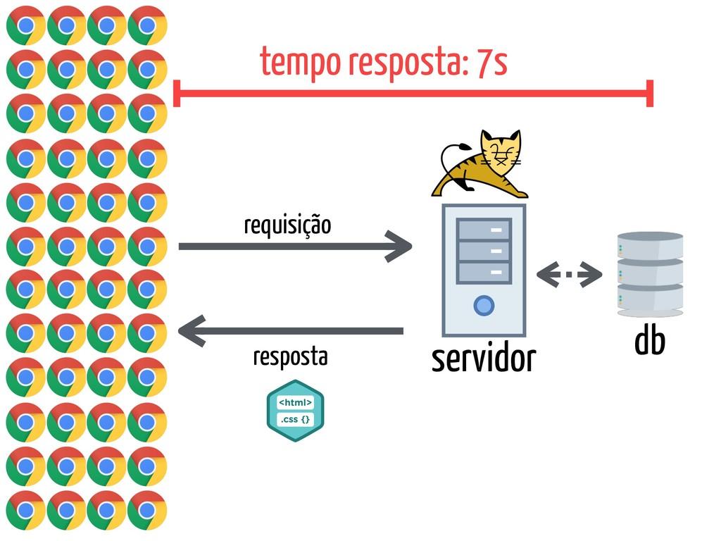 servidor db requisição resposta tempo resposta:...