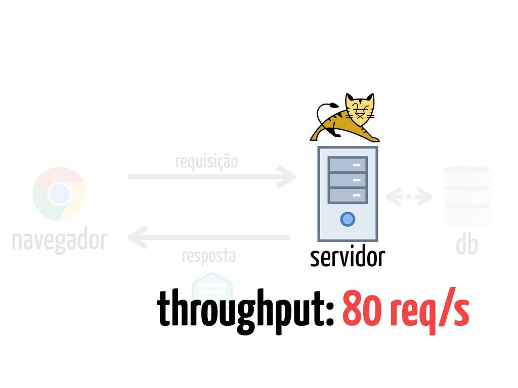 navegador servidor db requisição resposta throu...