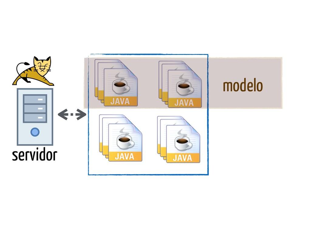 servidor modelo