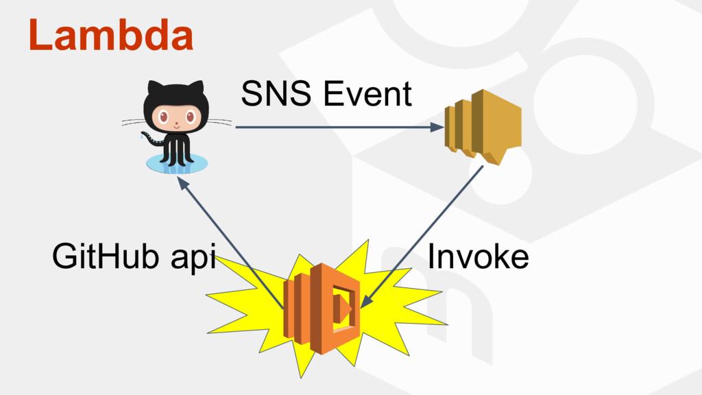 Lambda SNS Event Invoke GitHub api