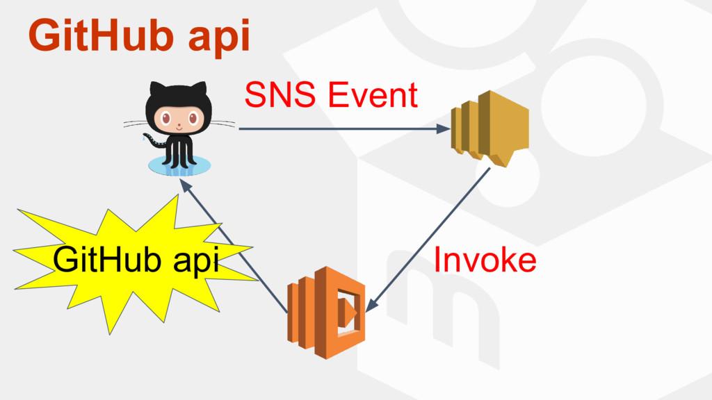 GitHub api SNS Event Invoke GitHub api