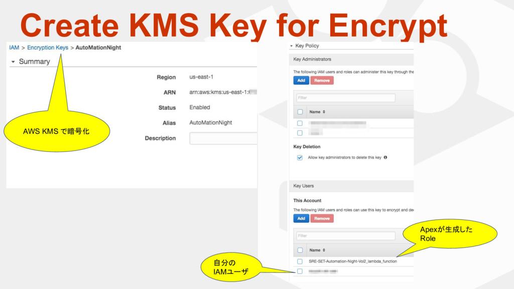 Create KMS Key for Encrypt Apexが生成した Role 自分の I...